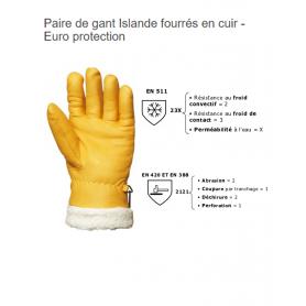GANT ISLAND FLEUR FOURRE ACRYLIQUE LONGUEUR 32 CM